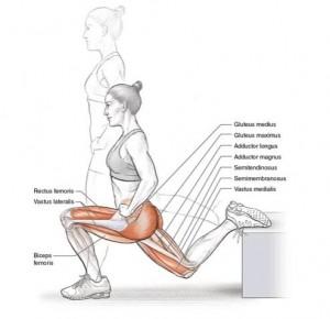 Rutina de ejercicios para realizar en casa - Blog MASmusculo