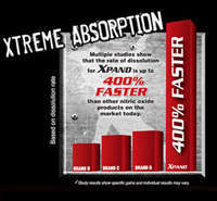 Xtreme Absorption